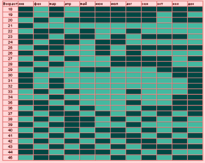 Календарь планирования пола ребенка