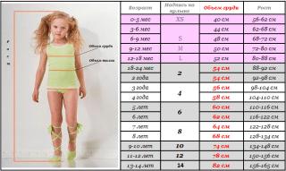 Согласно статистике: физиологическое развитие у девочек происходит на 2-3 года раньше, чем у мальчиков и заканчивается в 17-19 лет