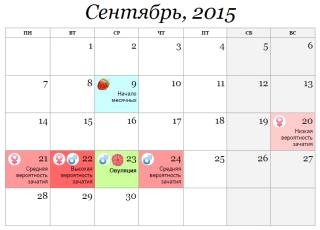 Рассчитать день овуляции онлайн можно в сети интернет на многих сайтах либо самостоятельно с помощью календаря