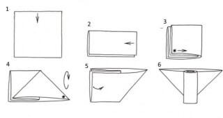 Схема изготовления подгузника